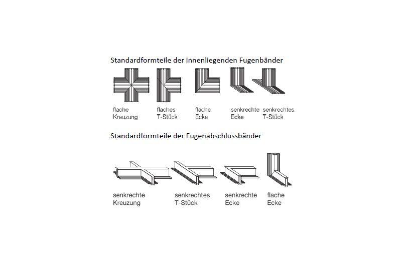 Mit Formteilen lassen sich auch komplizierte Bauteile abdichten